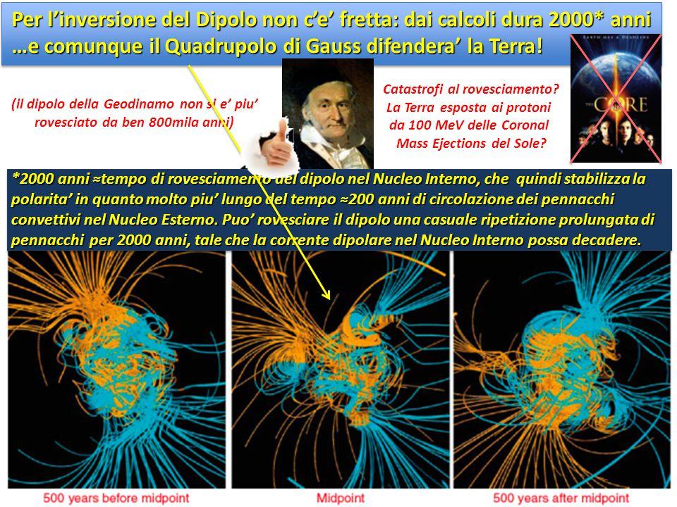 …e comunque il Quadrupolo di Gauss difendera' la Terra!