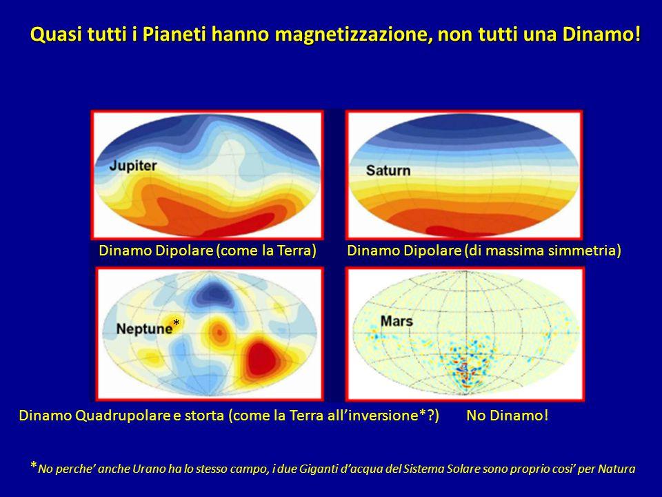 Quasi tutti i Pianeti hanno magnetizzazione, non tutti una Dinamo!