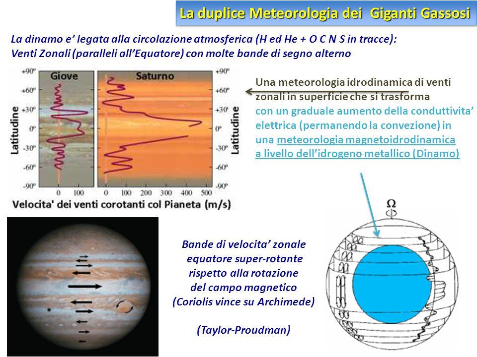 La duplice Meteorologia dei Giganti Gassosi