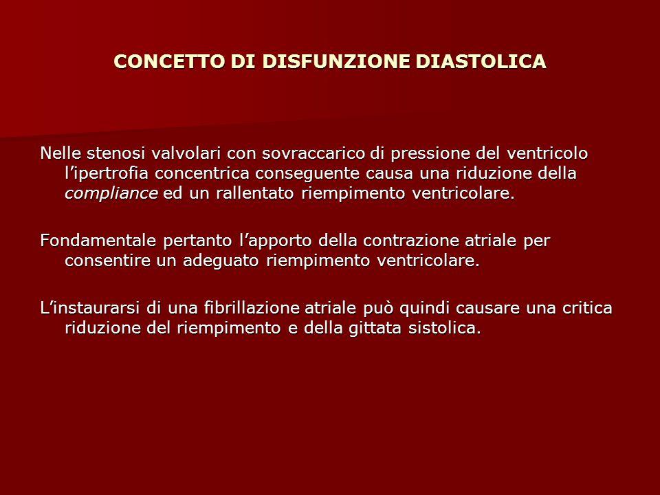 CONCETTO DI DISFUNZIONE DIASTOLICA