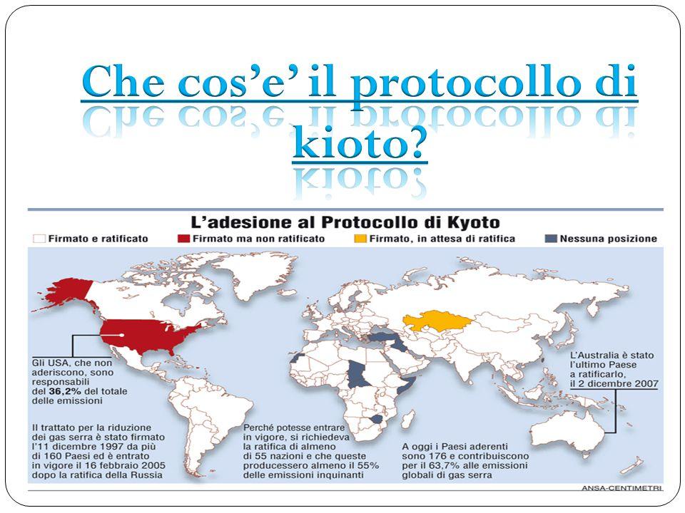 Che cos'e' il protocollo di kioto