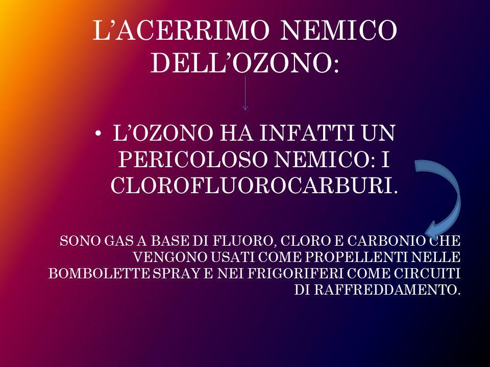 L'ACERRIMO NEMICO DELL'OZONO: