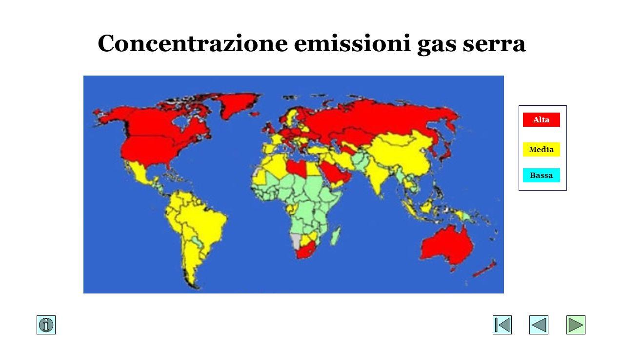 Concentrazione emissioni gas serra