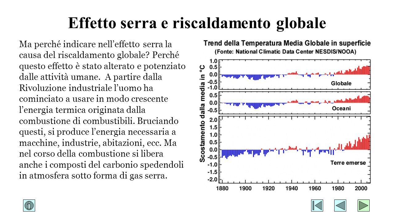 Effetto serra e riscaldamento globale