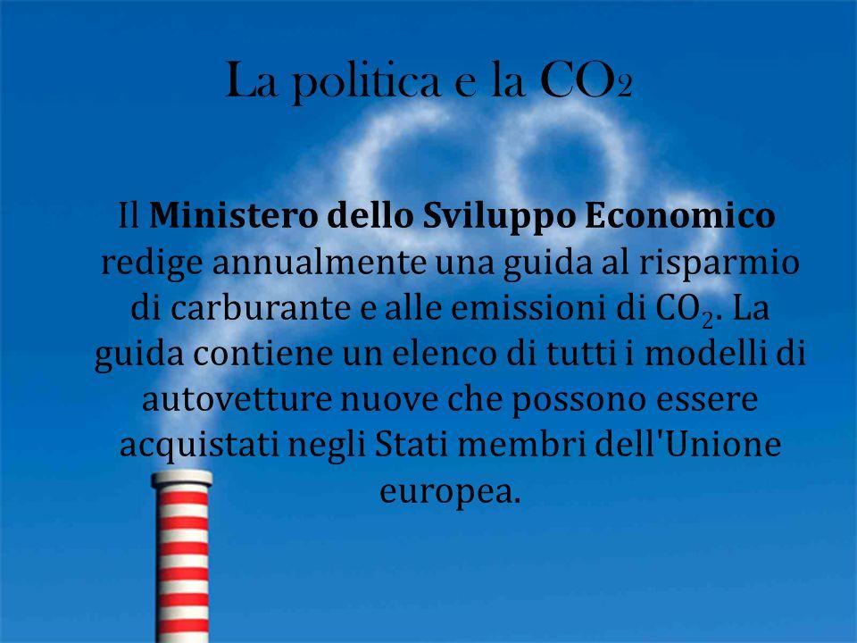 La politica e la CO2