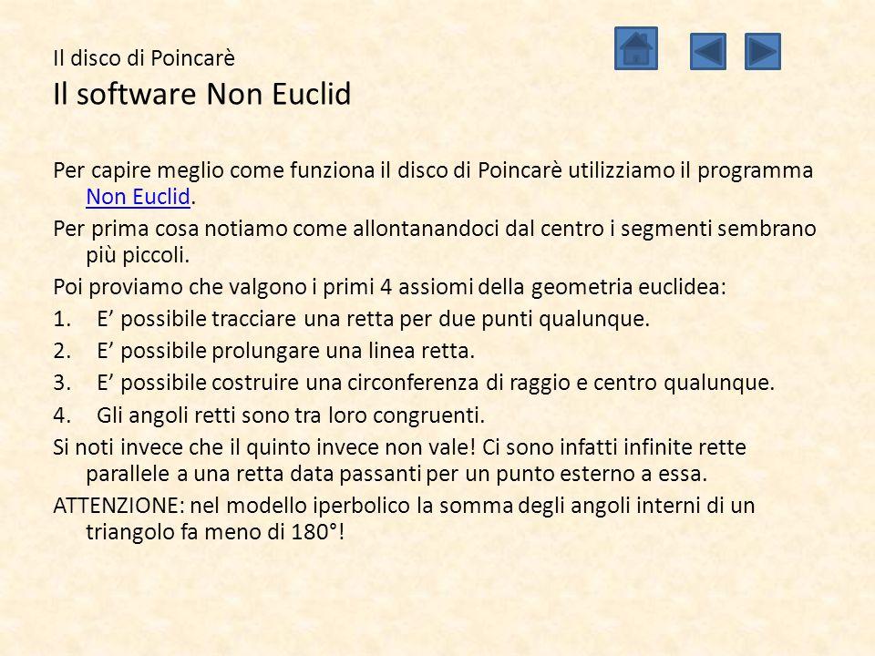 Il disco di Poincarè Il software Non Euclid