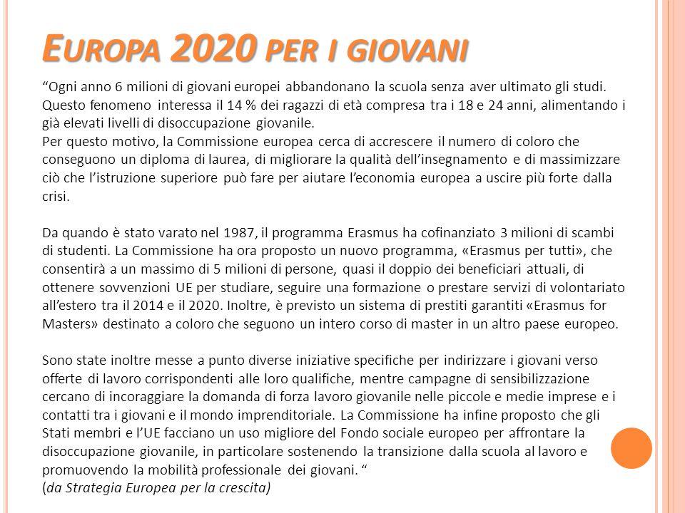 Europa 2020 per i giovani