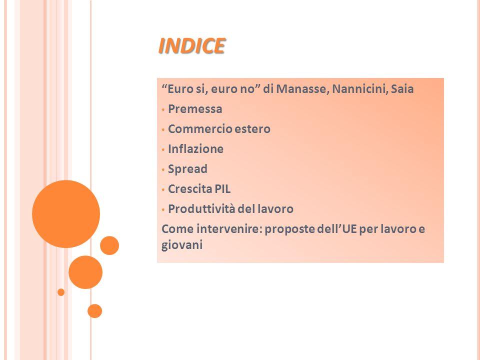indice Euro si, euro no di Manasse, Nannicini, Saia Premessa