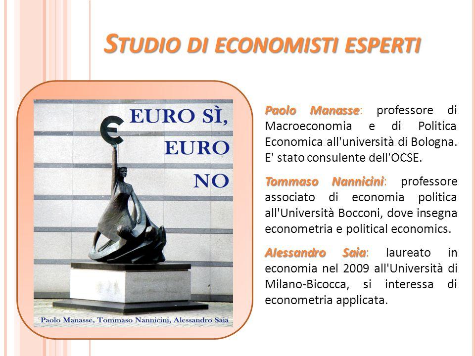 Studio di economisti esperti
