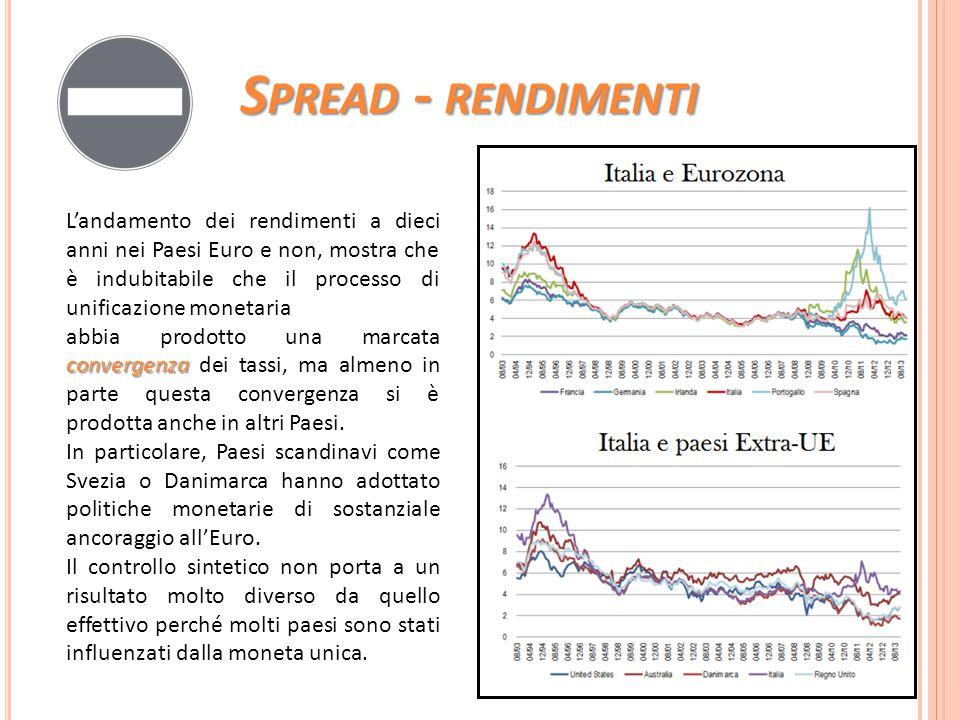 Spread - rendimenti L'andamento dei rendimenti a dieci anni nei Paesi Euro e non, mostra che è indubitabile che il processo di unificazione monetaria.