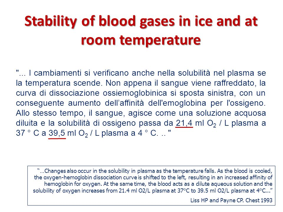 Stability of blood gases in ice and at room temperature