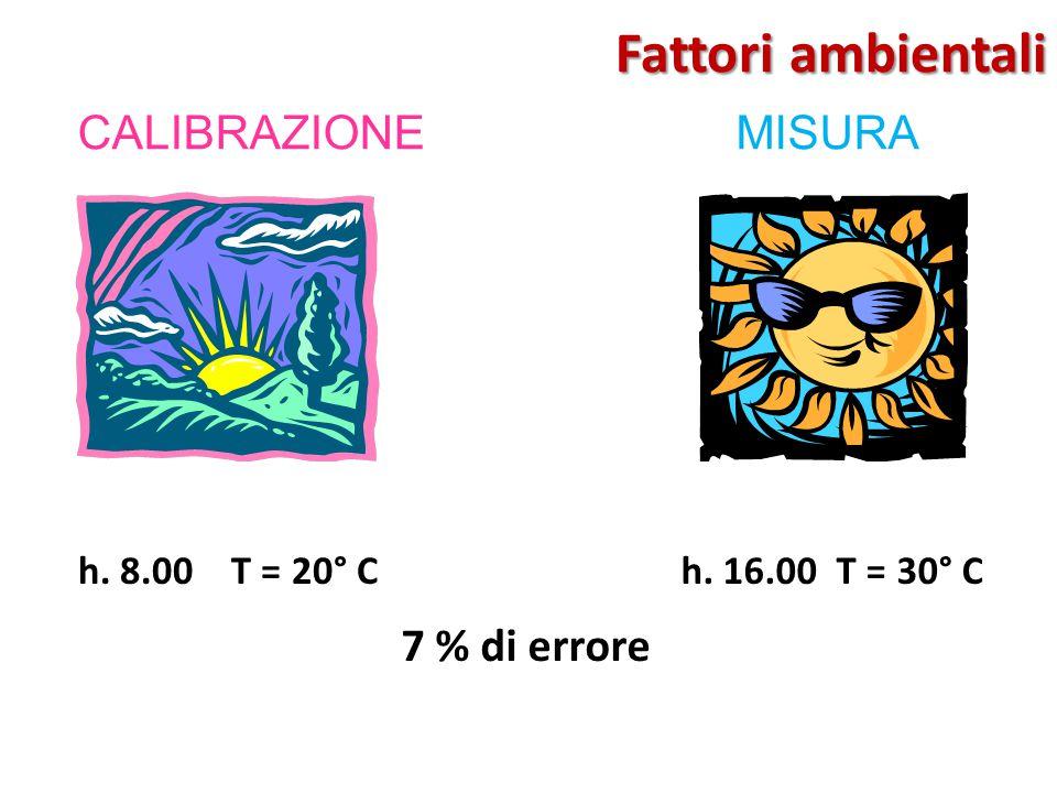 Fattori ambientali CALIBRAZIONE MISURA 7 % di errore h. 8.00 T = 20° C