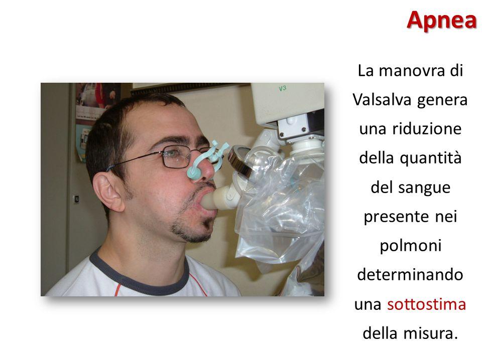 Apnea La manovra di Valsalva genera una riduzione della quantità del sangue presente nei polmoni determinando una sottostima della misura.