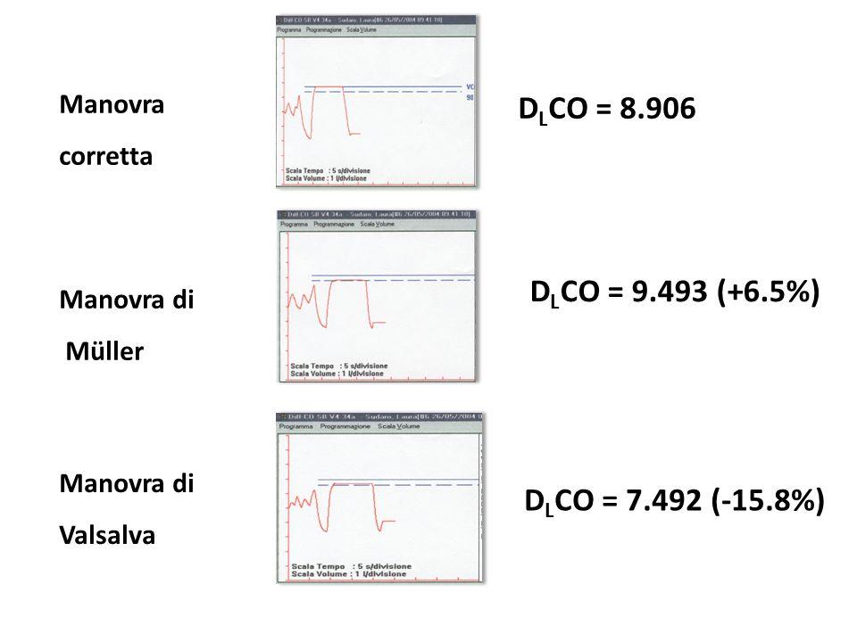 DLCO = 8.906 DLCO = 9.493 (+6.5%) DLCO = 7.492 (-15.8%) Manovra
