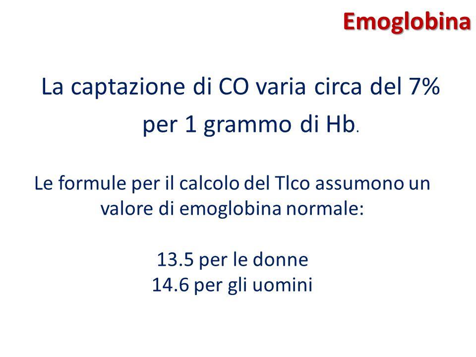La captazione di CO varia circa del 7% per 1 grammo di Hb.
