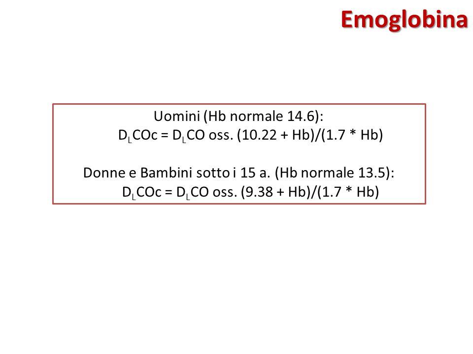 Emoglobina Uomini (Hb normale 14.6):