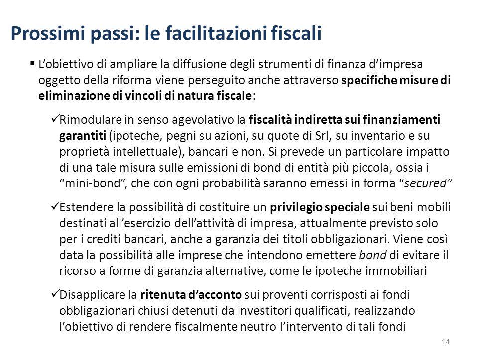 Prossimi passi: le facilitazioni fiscali