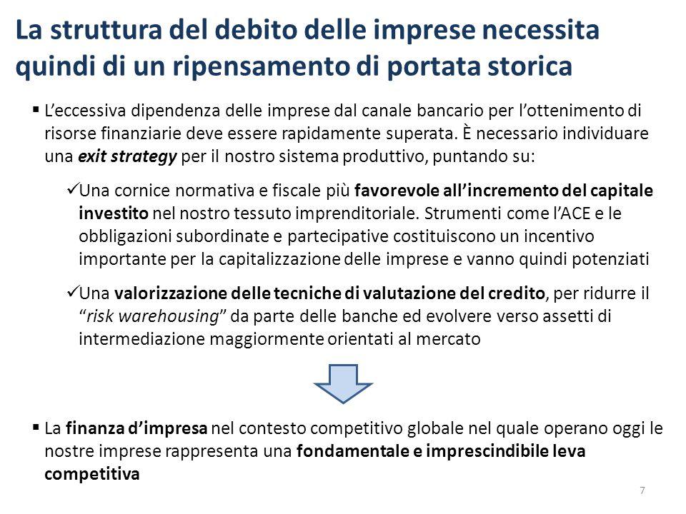 La struttura del debito delle imprese necessita quindi di un ripensamento di portata storica