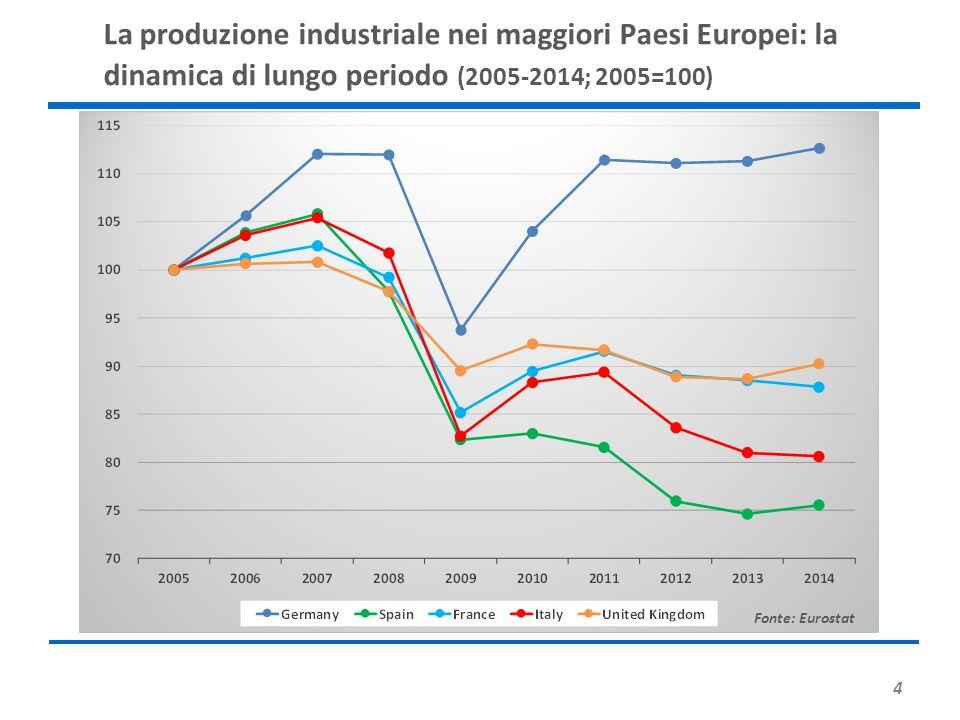 La produzione industriale nei maggiori Paesi Europei: la dinamica di lungo periodo (2005-2014; 2005=100)