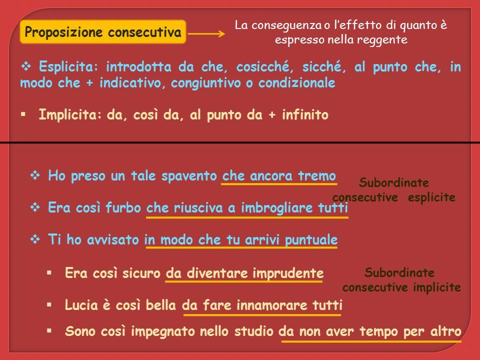 Proposizione consecutiva consecutive esplicite consecutive implicite