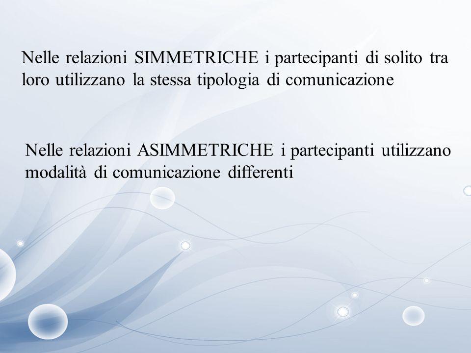 Nelle relazioni SIMMETRICHE i partecipanti di solito tra loro utilizzano la stessa tipologia di comunicazione