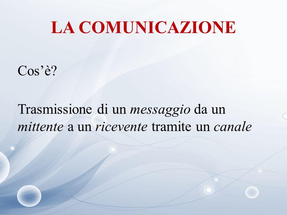 LA COMUNICAZIONE Cos'è