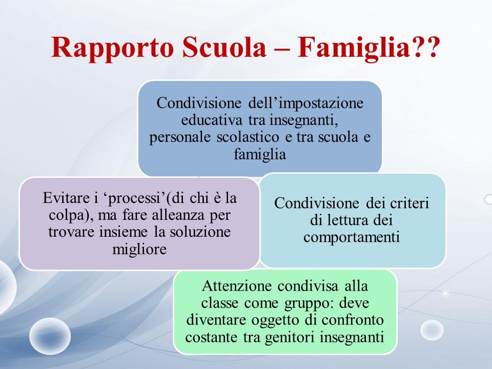 Rapporto Scuola – Famiglia