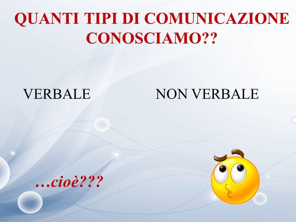 QUANTI TIPI DI COMUNICAZIONE CONOSCIAMO