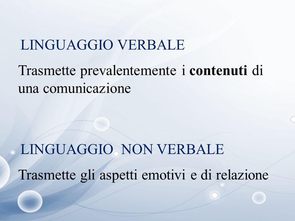 LINGUAGGIO VERBALE Trasmette prevalentemente i contenuti di una comunicazione. LINGUAGGIO NON VERBALE.