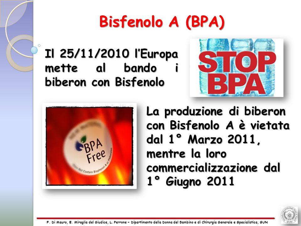 Bisfenolo A (BPA) Il 25/11/2010 l'Europa mette al bando i biberon con Bisfenolo.