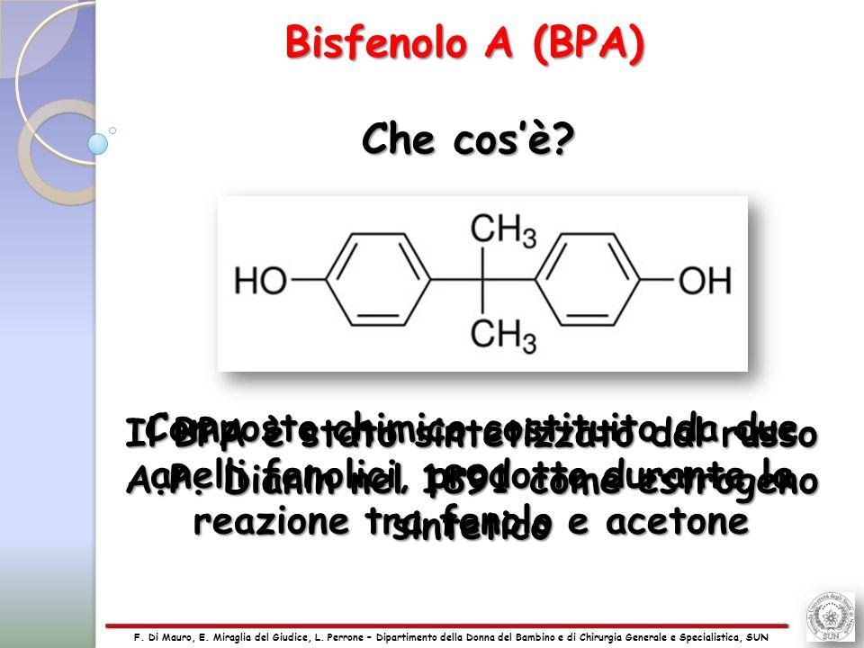 Bisfenolo A (BPA) Che cos'è