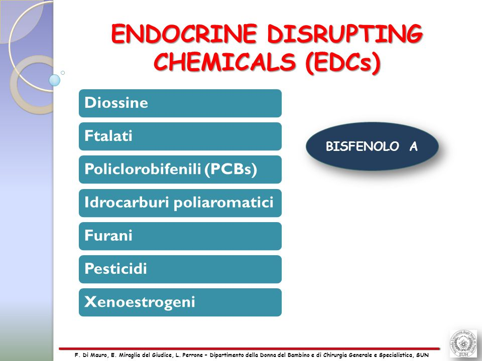ENDOCRINE DISRUPTING CHEMICALS (EDCs)