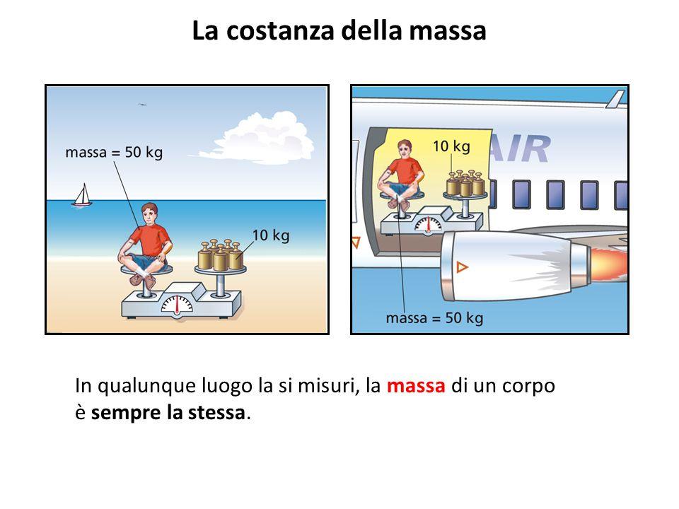 La costanza della massa