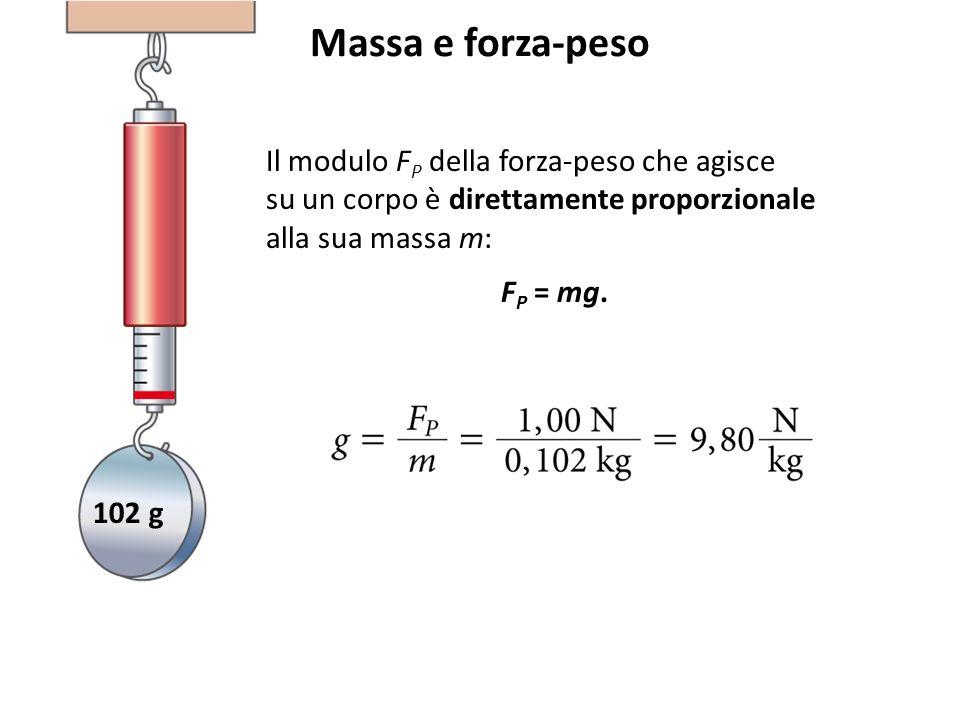 Massa e forza-peso Il modulo FP della forza-peso che agisce