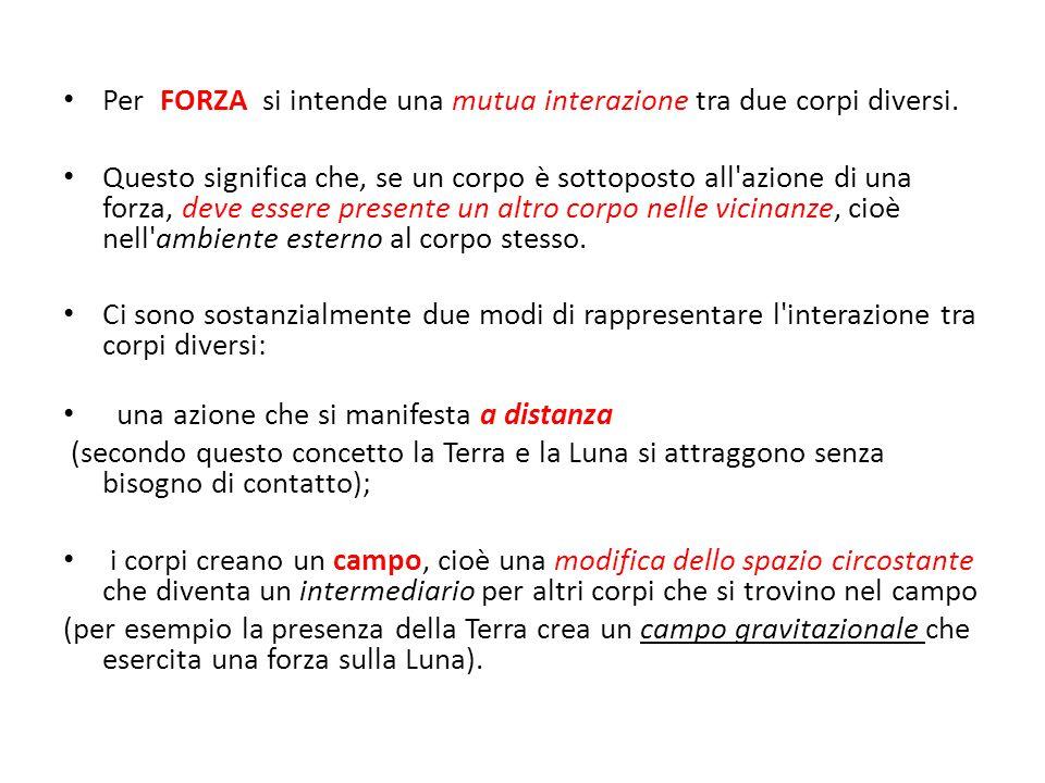 Per FORZA si intende una mutua interazione tra due corpi diversi.