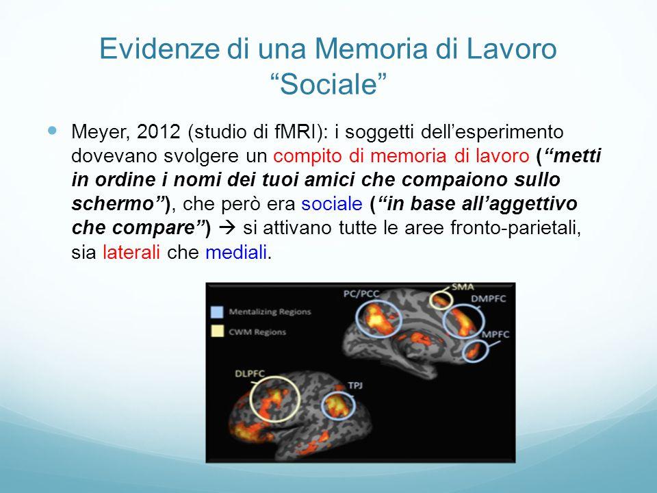 Evidenze di una Memoria di Lavoro Sociale