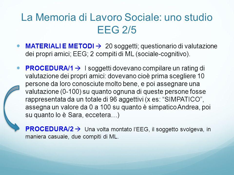 La Memoria di Lavoro Sociale: uno studio EEG 2/5