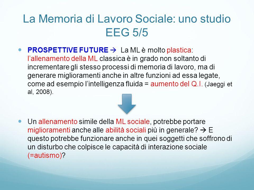 La Memoria di Lavoro Sociale: uno studio EEG 5/5