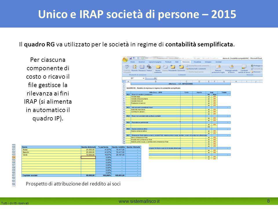 Il quadro RG va utilizzato per le società in regime di contabilità semplificata.