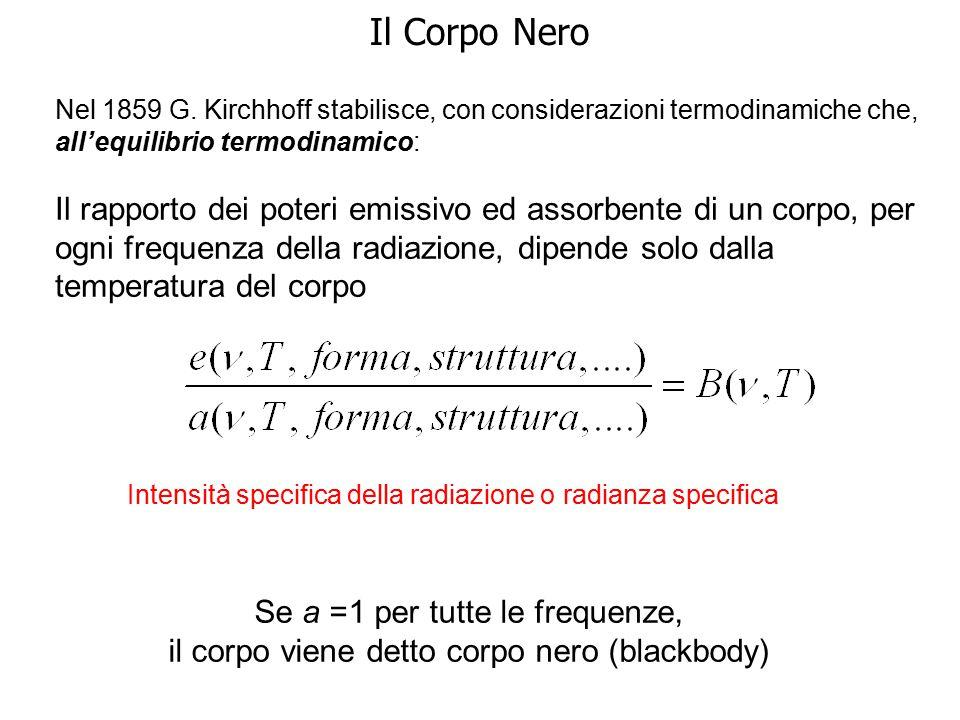 Il Corpo Nero Nel 1859 G. Kirchhoff stabilisce, con considerazioni termodinamiche che, all'equilibrio termodinamico: