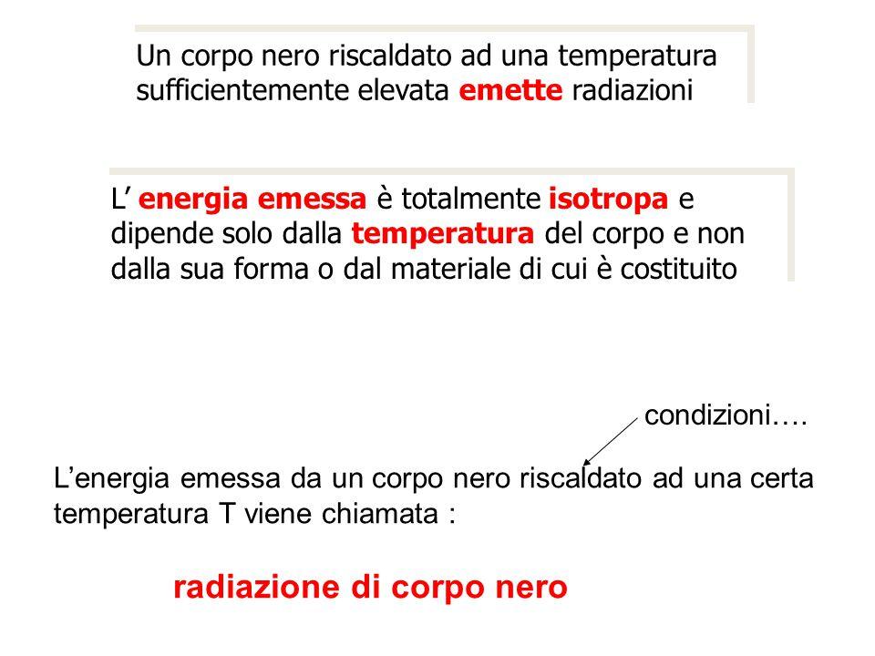 Un corpo nero riscaldato ad una temperatura sufficientemente elevata emette radiazioni