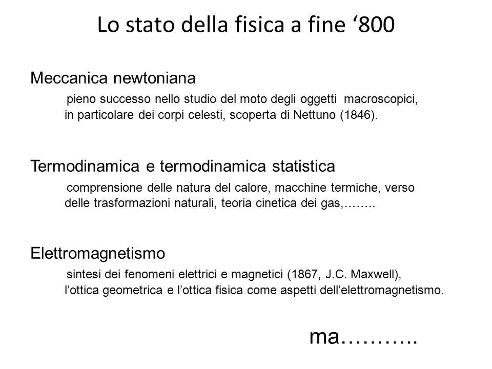 Lo stato della fisica a fine '800