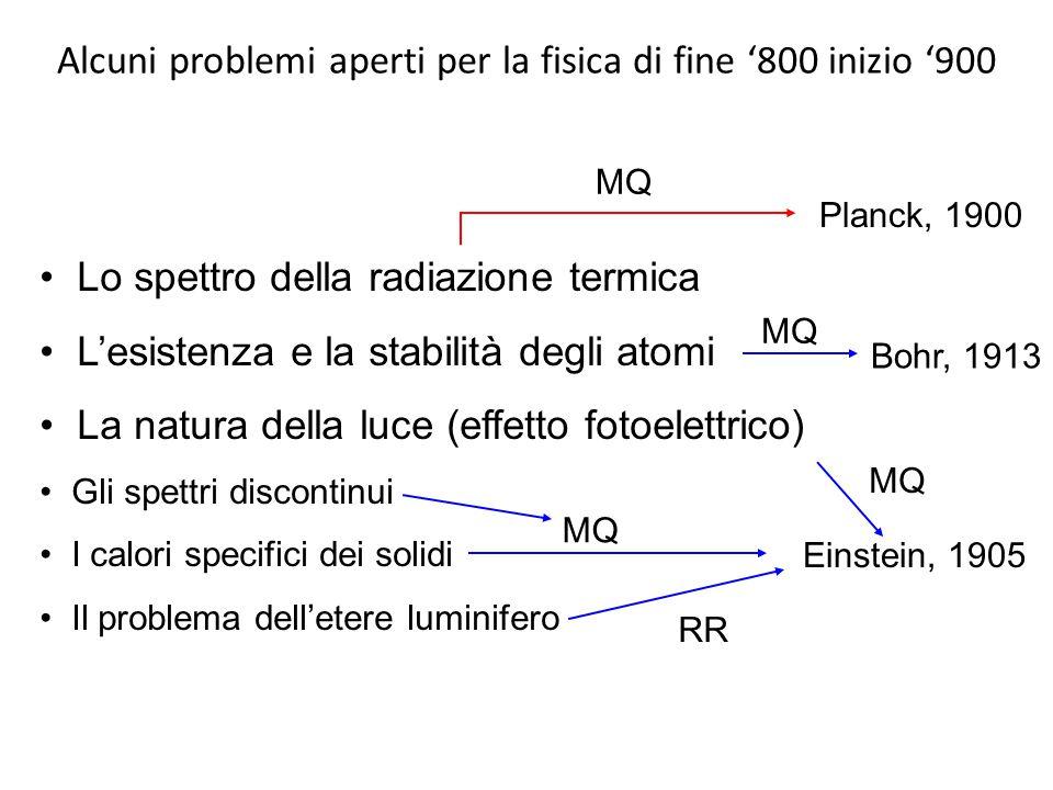 Alcuni problemi aperti per la fisica di fine '800 inizio '900