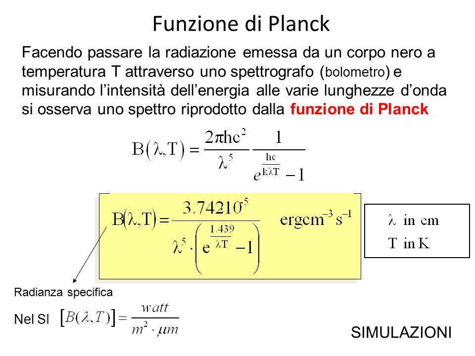 Funzione di Planck