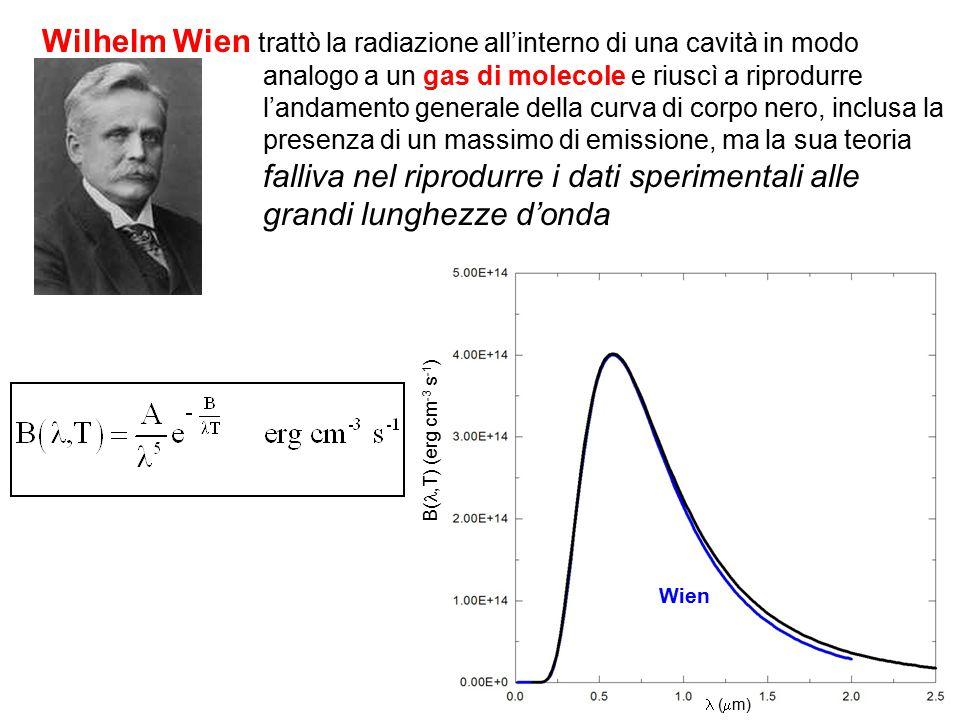 Wilhelm Wien trattò la radiazione all'interno di una cavità in modo