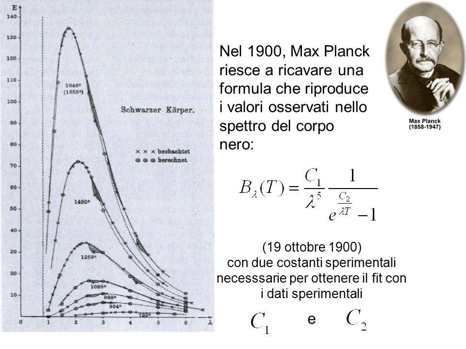 Nel 1900, Max Planck riesce a ricavare una formula che riproduce i valori osservati nello spettro del corpo nero: