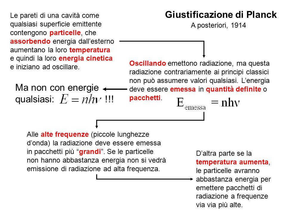 Giustificazione di Planck