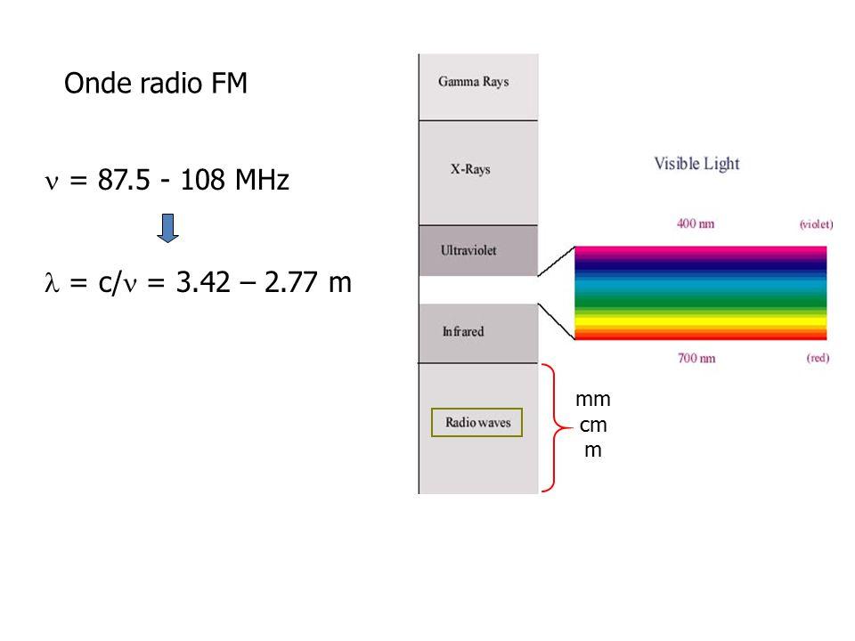mm cm m Onde radio FM = 87.5 - 108 MHz l = c/n = 3.42 – 2.77 m