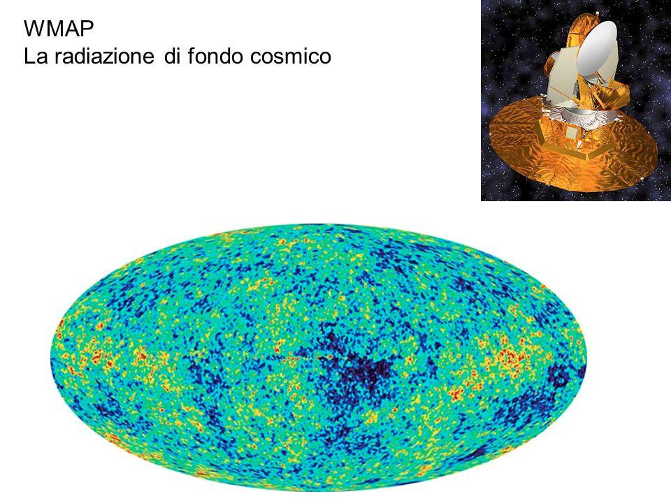 La radiazione di fondo cosmico
