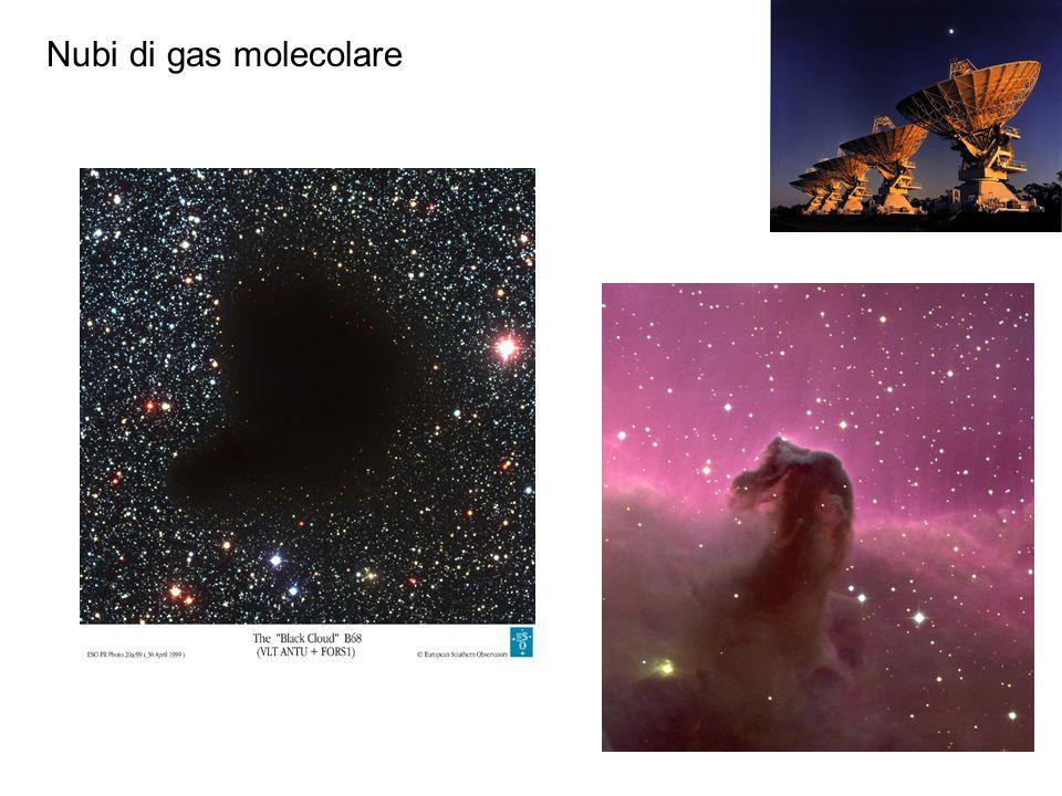 Nubi di gas molecolare